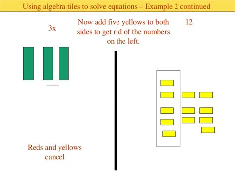 algebra tiles one step equations solving two step equations using algebra tiles