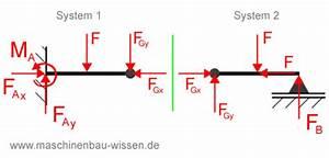Auflagerreaktion Berechnen : mechanik gelenk freischneiden energie und baumaschinen ~ Themetempest.com Abrechnung