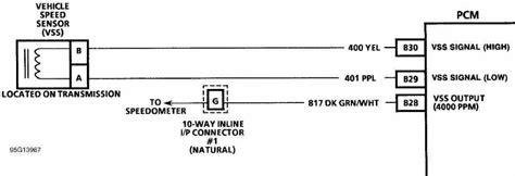 Need Help Wiring Speed Sensor Chevrolet Forum Chevy