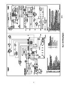 Carrier 58dfa 58gfa 3sm Gas Furnace Owners Manual