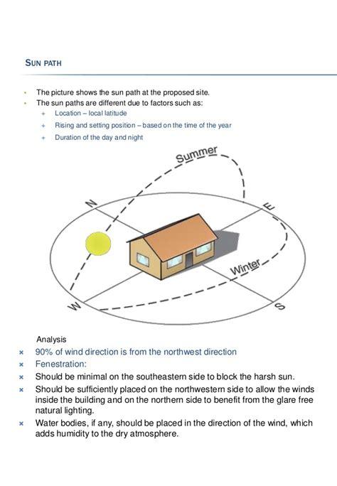 site analysis transit hub