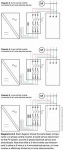 18  3 Phase Electrical Switchboard Wiring Diagram