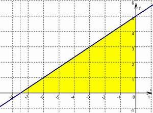 Dreiecksfläche Berechnen : aufgaben zu linearen funktionen mathe deutschland bayern fos bos nicht technisch ~ Themetempest.com Abrechnung