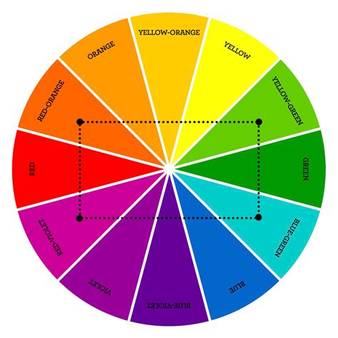 Color Theory Double Complementary Color Schemes  Make It