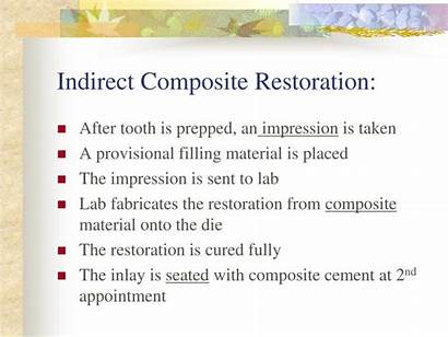 Indirect Composite Restoration Materials Onlays Crowns Bridges