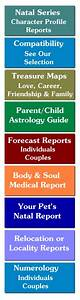 Birth Chart 0800 Weekly Horoscope For Capricorn