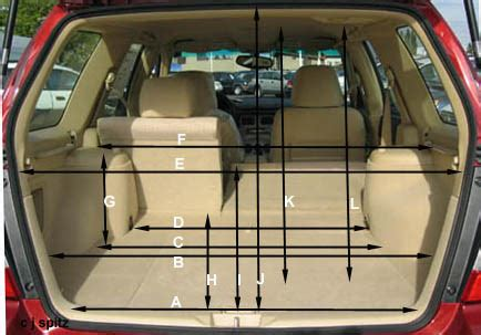 cargo space dimensions toyota rav forums