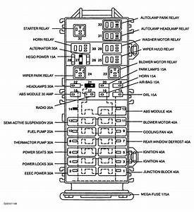 1997 Ford Explorer Headlight Fuse Box Diagram