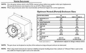 Schematics Diagrams  Subwoofer Speaker Sub Box Design Woofer Enclosure Diy Project Rockford