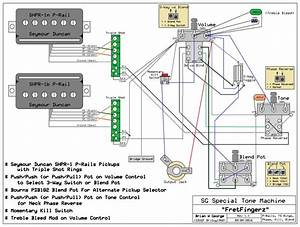 Rail P90 Seymour Duncan Wiring Diagrams