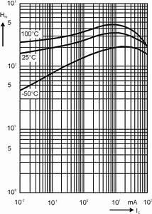 Basiswiderstand Berechnen : stereocoder stereosender tiefpassfilter berechen hochpassfilter berechnen in stereo ~ Themetempest.com Abrechnung
