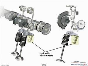 Difference B  W Hydraulic Tappets And Normal Tappets - Mechanical  Electrical