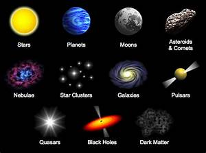 I Heart Science | The Cosmos - Celestial Objects