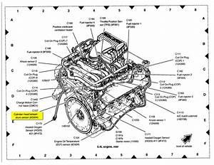 Location Of The Coolant Temperature Sensor  Engine