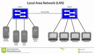 Local Area Network Diagram Stock Illustration  Illustration Of Illustration