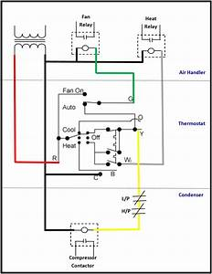 DIAGRAM] Mars Motor 10464 Wiring Diagram Hvac FULL Version HD Quality  Diagram Hvac - REDIAGRAM.ALTERNANZAGIUSTA.IT  AlterNanzaGiusta.it