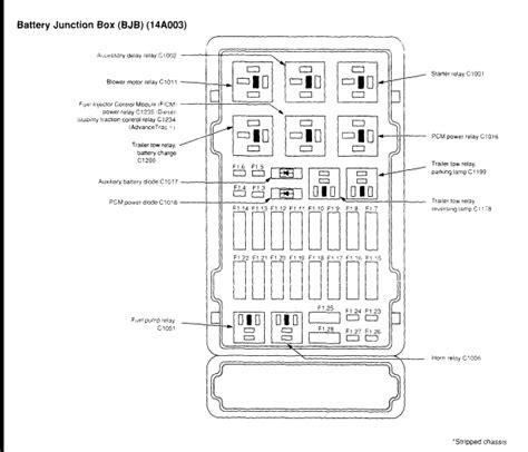 picture diagram   fuse box