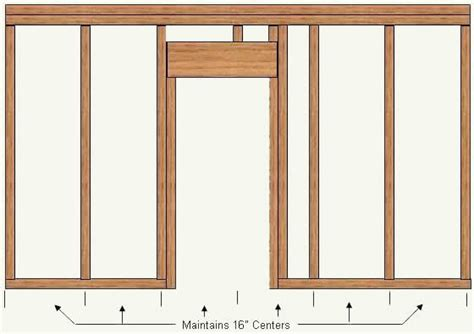 interior door framing interior door
