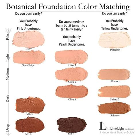 foundation color match 17 best images about limelight botanical foundation on