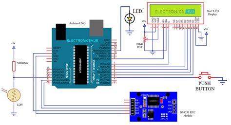 Auto Intensity Control Street Lights Using Arduino