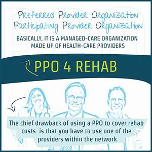 Average Cost of Rehab with a PPO