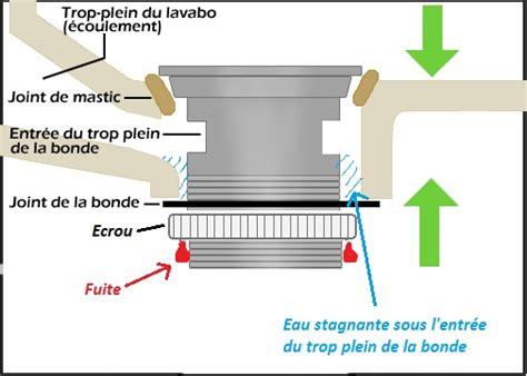 joint bonde baignoire montage bonde lavabo wikilia fr