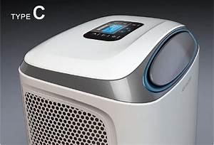 Climatiseur Allume Cigare : climatisation portable pour voiture ~ Premium-room.com Idées de Décoration
