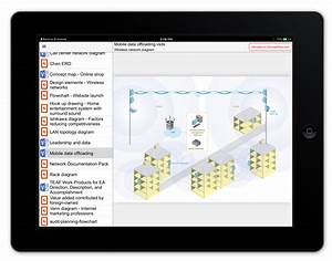 Open Visio On Ipad