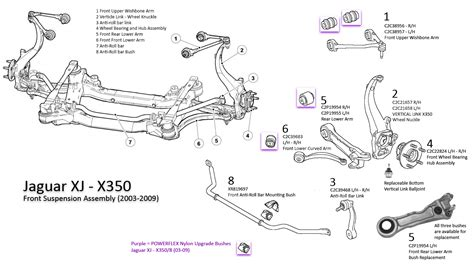 amazing jaguar parts amazing fender kurt cobain jaguar wiring diagram pictures