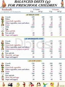 Indian Diet Chart For Preschoolers Google Search