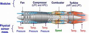 Diagram Of Aircraft Engine Modules  35