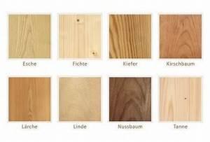 Welches Holz Zum Drechseln : welches holz eignet sich zum saunabau sauna blog ~ Orissabook.com Haus und Dekorationen