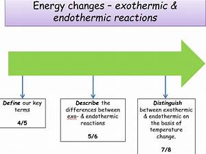 Ks4  Energy Changes