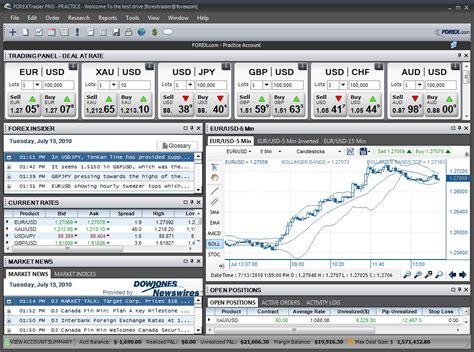 forex trading web platform forex web trading platform igotiyycixoq web fc2