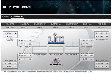 nfl playoff games  apple tv