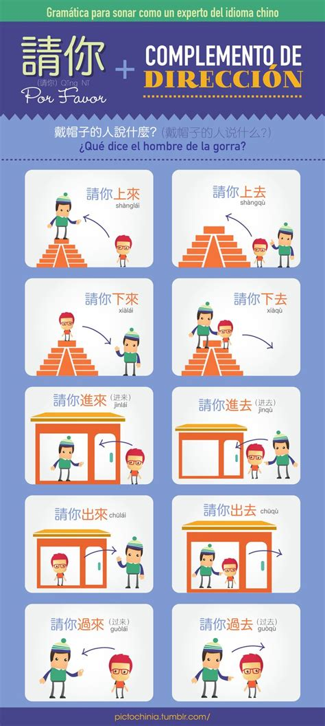 7 Best Chinese Family Tree Images On Pinterest  Chinese Language, Family Trees And Learn Chinese