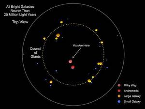 York U astronomer maps out Earth's place in the universe ...