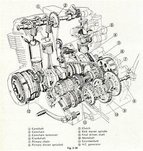Best 20  Motorcycle Engine Ideas On Pinterest