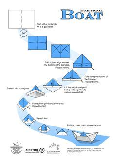How To Make A Boat Go Forward by How To Make A Paper Boat Stuff