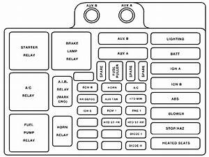 1998 Saturn Sl2 Fuse Box Diagram