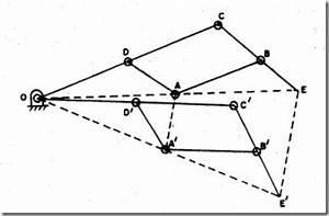 Intermittent Motion Mechanisms And Pantograph Kinematics