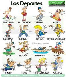 Spanish Los Deportes