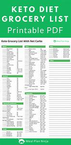 Printable Keto Diet Grocery Shopping List Pdf Meal Plan