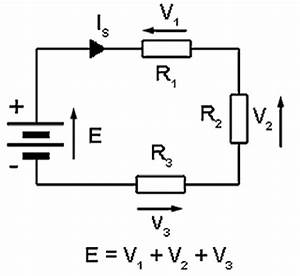current and voltage With current in circuit