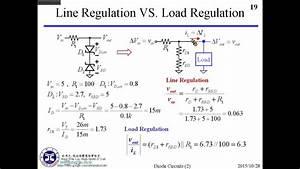 U7b2c U4e03 U5468 U4e4b8 Line Regulation Vs Load Regulation