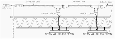 High Bay Lighting Open Ceiling Systems Acs Uni Fab