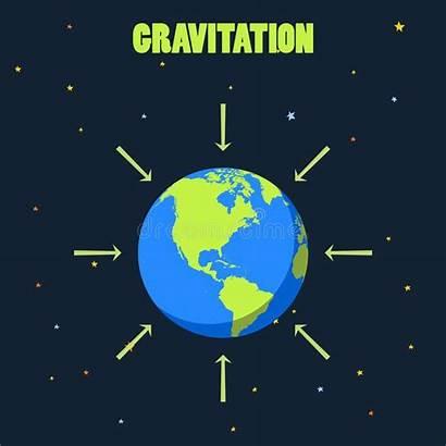 Gravity Force Earth Gravitation Arrows Illustration Planet