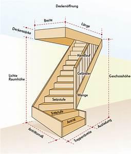 Einbruchschutz Selber Bauen : treppe berechnen treppen fenster balkone ~ Michelbontemps.com Haus und Dekorationen