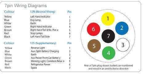 HD wallpapers wiring diagram 4 pin trailer plug