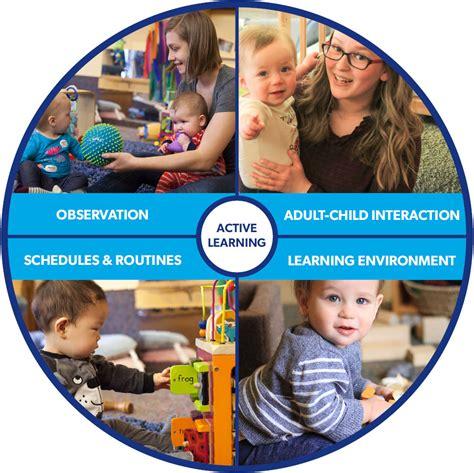 infant toddler curriculum highscope